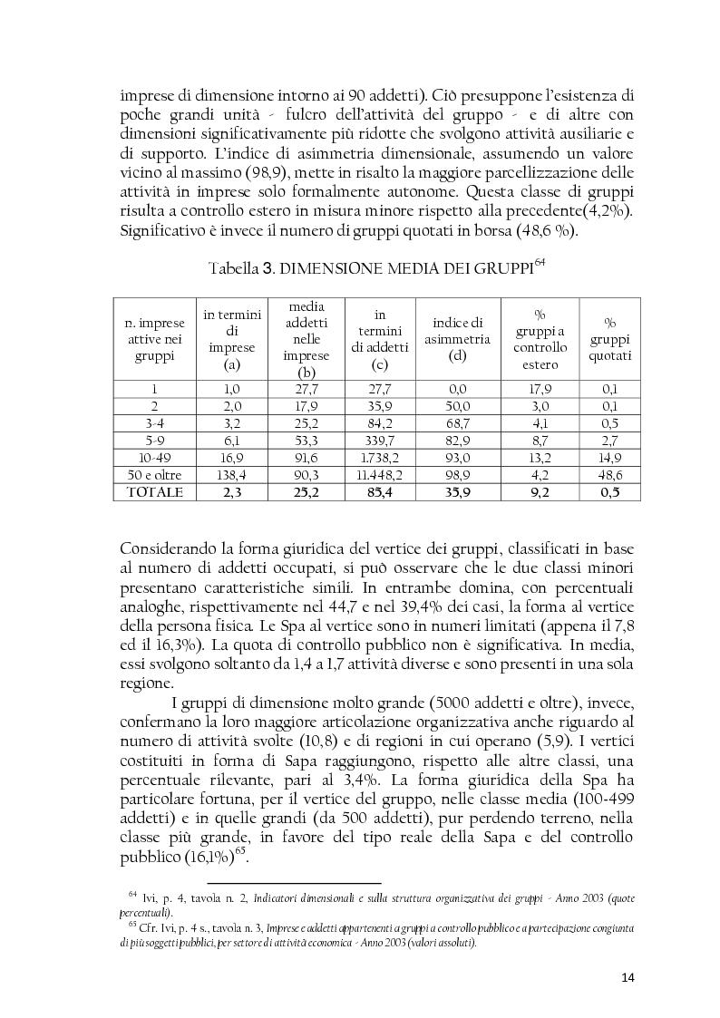 Anteprima della tesi: La società controllata e la quotazione, Pagina 14