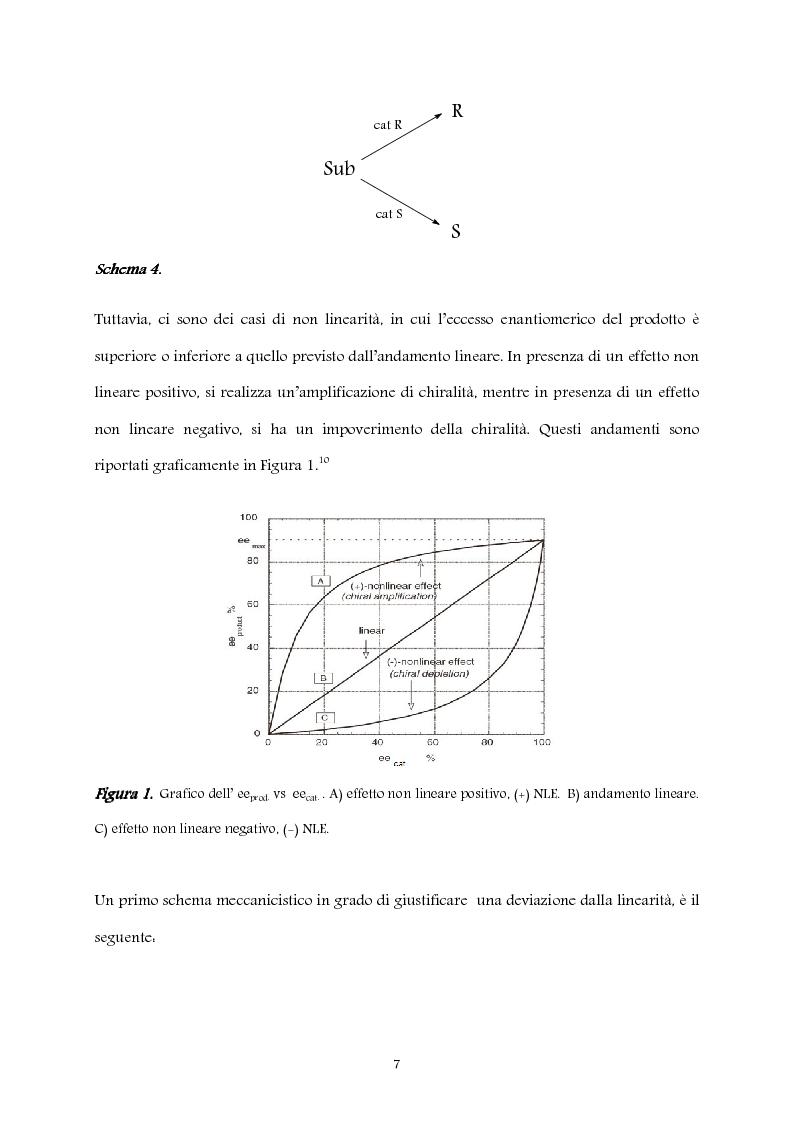 Anteprima della tesi: Studio computazionale del meccanismo della reazione di Soai, Pagina 7