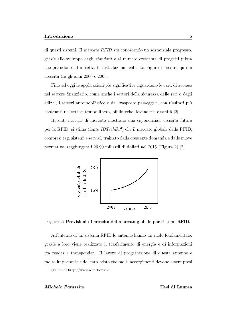 Anteprima della tesi: Studio di un'antenna a dipolo per applicazioni RFID a 2.45 GHz: indagine numerica, Pagina 5
