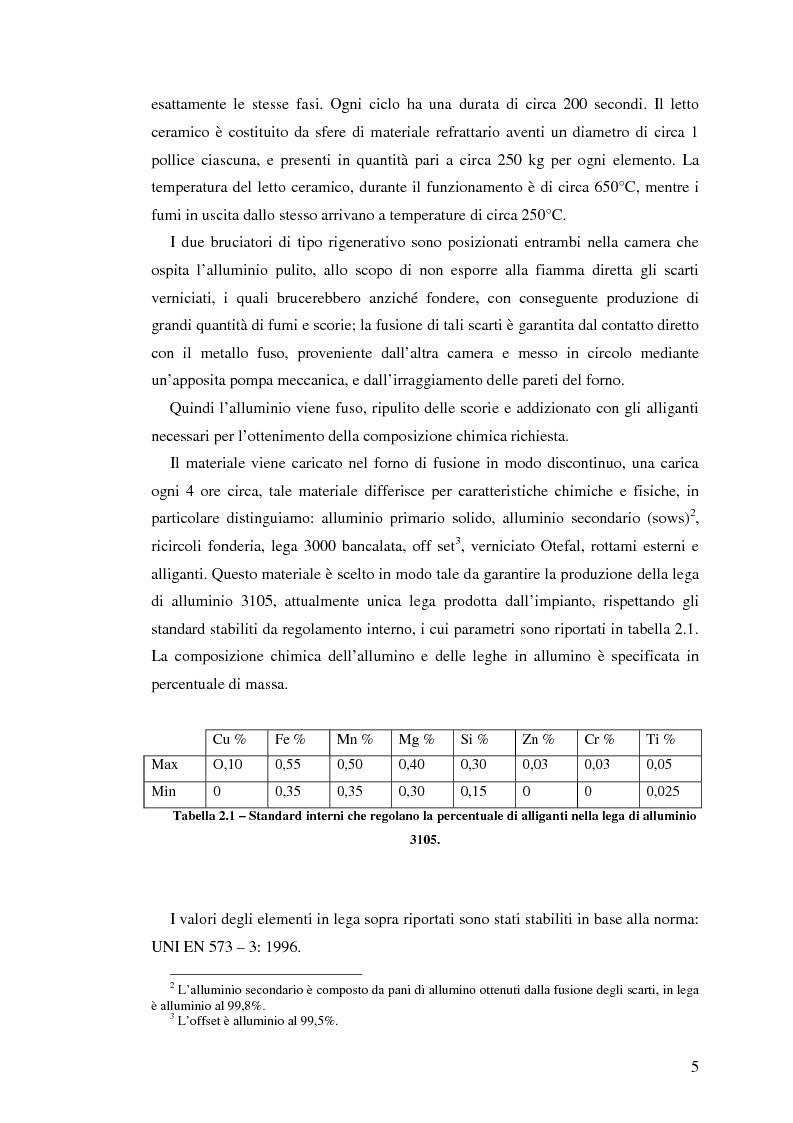 Anteprima della tesi: Sistema di degasaggio e filtrazione in linea per un impianto di colata continua di alluminio, Pagina 5