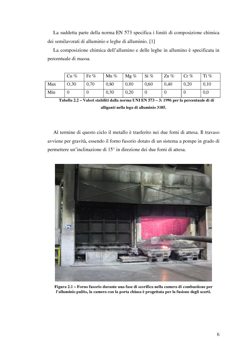 Anteprima della tesi: Sistema di degasaggio e filtrazione in linea per un impianto di colata continua di alluminio, Pagina 6