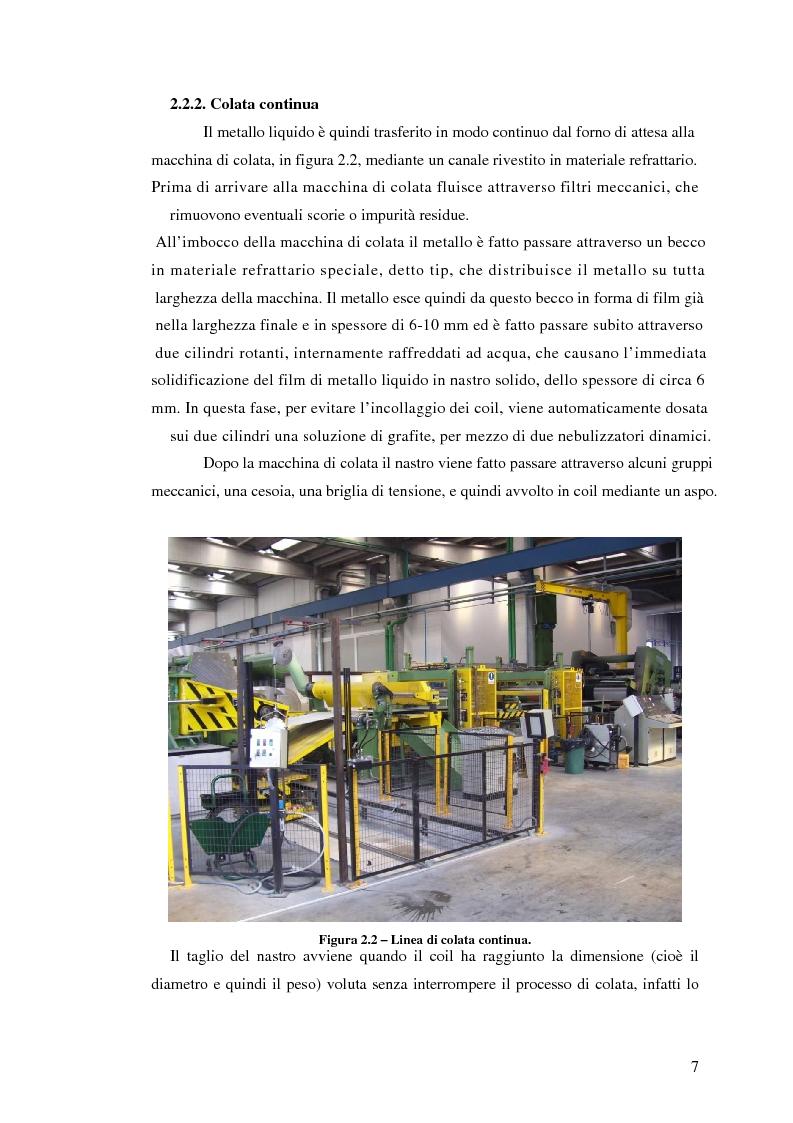 Anteprima della tesi: Sistema di degasaggio e filtrazione in linea per un impianto di colata continua di alluminio, Pagina 7