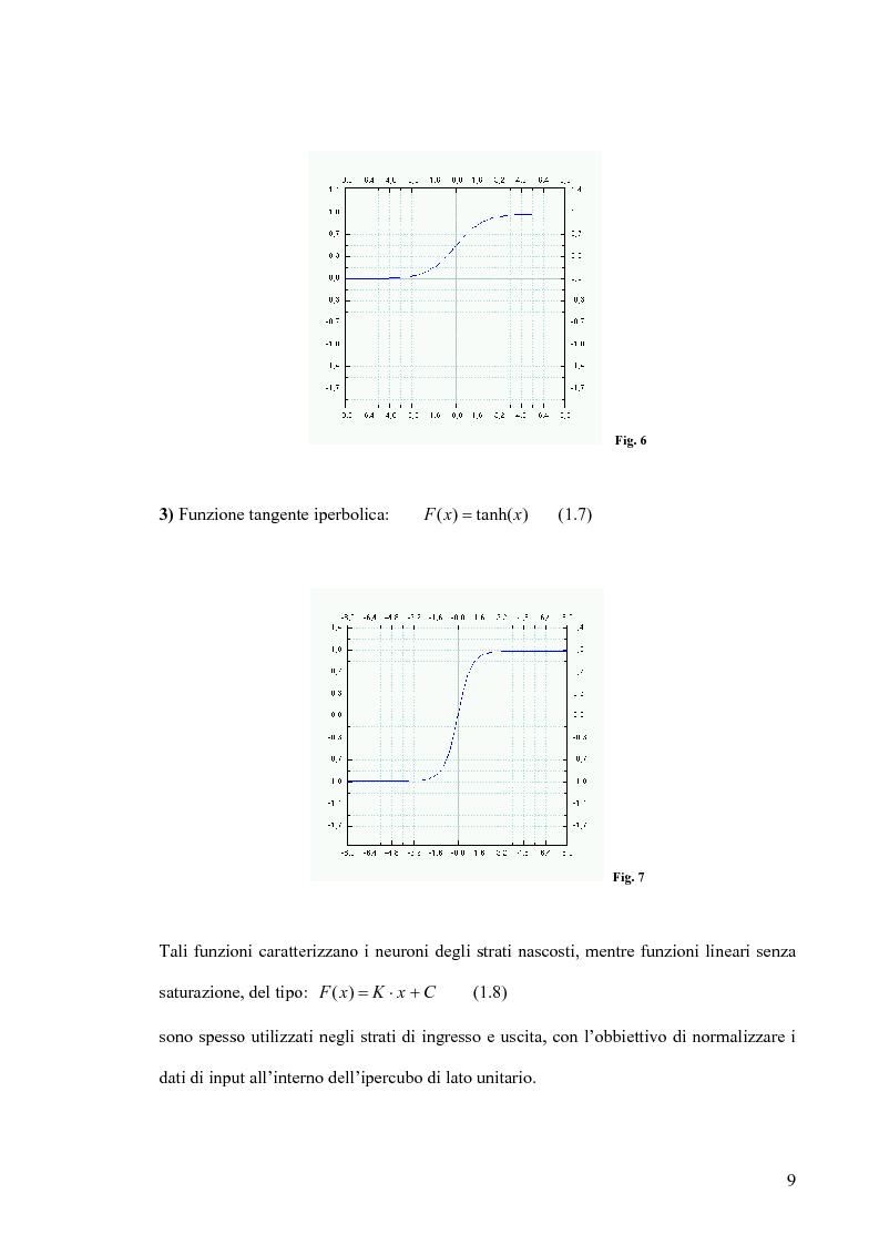 Anteprima della tesi: Tool di interfacciamento Neural Works - Matlab, progettazione e simulazione chip NeuroLAB, Pagina 9