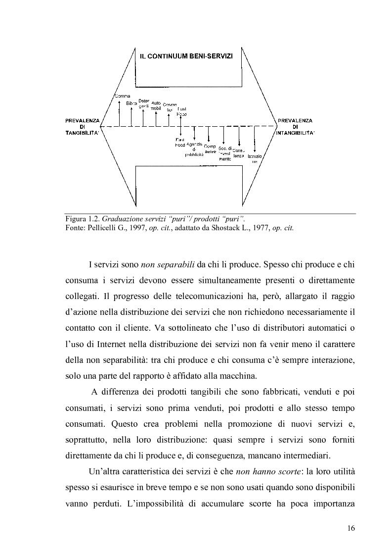 Anteprima della tesi: La multicanalità in un'azienda di telecomunicazioni come strumento di CRM, Pagina 12