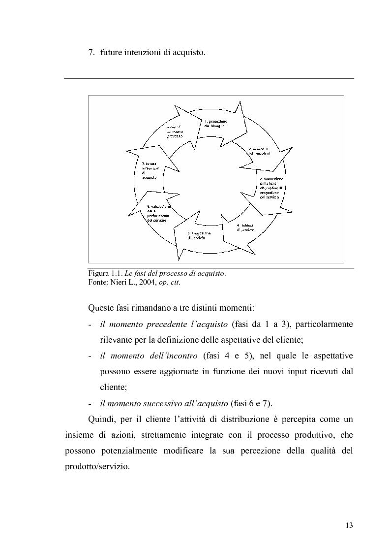 Anteprima della tesi: La multicanalità in un'azienda di telecomunicazioni come strumento di CRM, Pagina 9