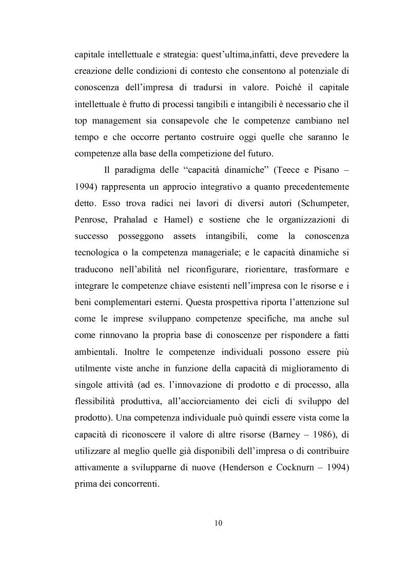 Anteprima della tesi: Capitale intellettuale e strumenti di valutazione, Pagina 8