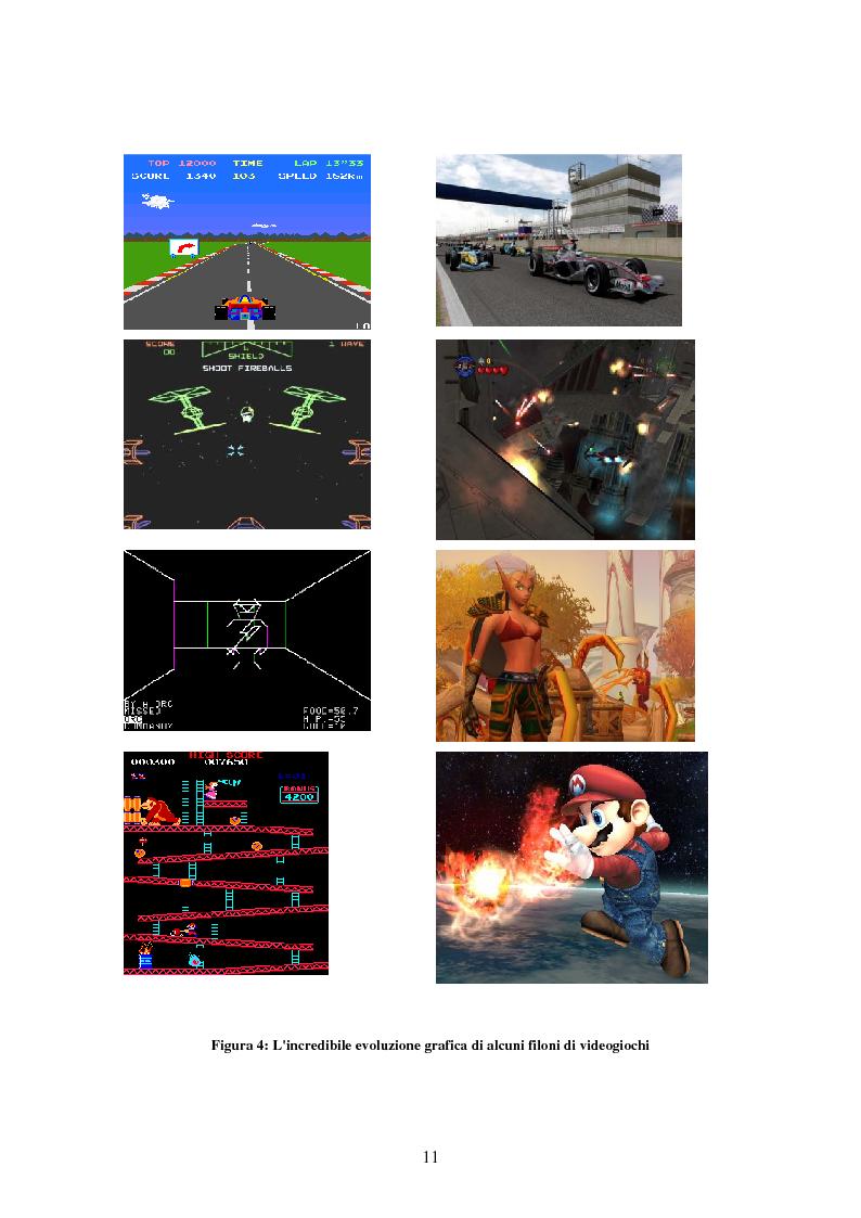 Anteprima della tesi: L'uso del videogioco come strumento di propaganda, Pagina 9