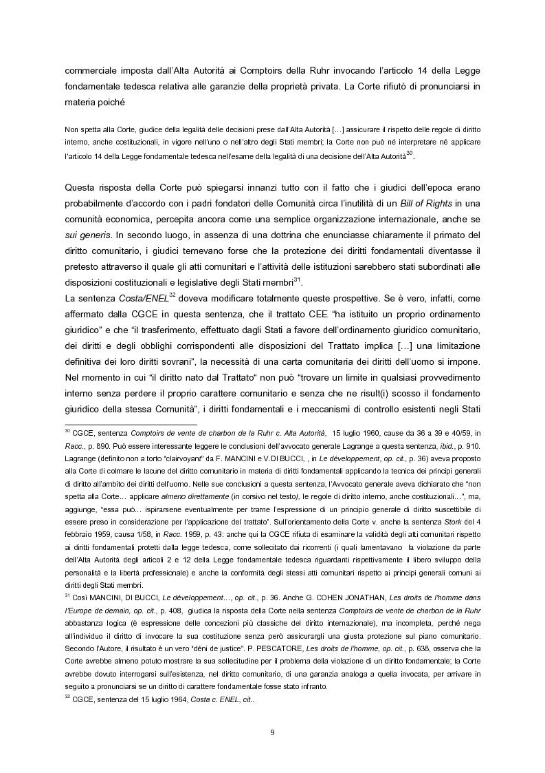 Anteprima della tesi: L'adesione della Comunità europea alla Convenzione europea dei diritti dell'uomo, Pagina 7