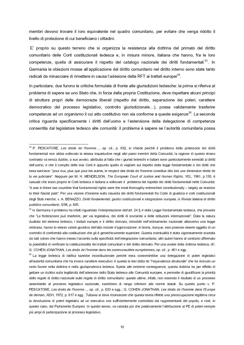 Anteprima della tesi: L'adesione della Comunità europea alla Convenzione europea dei diritti dell'uomo, Pagina 8