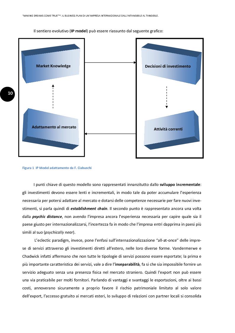 Anteprima della tesi: ''Making dreams come true''. Il business plan di un'impresa internazionale dall'intangibile al tangibile, Pagina 6
