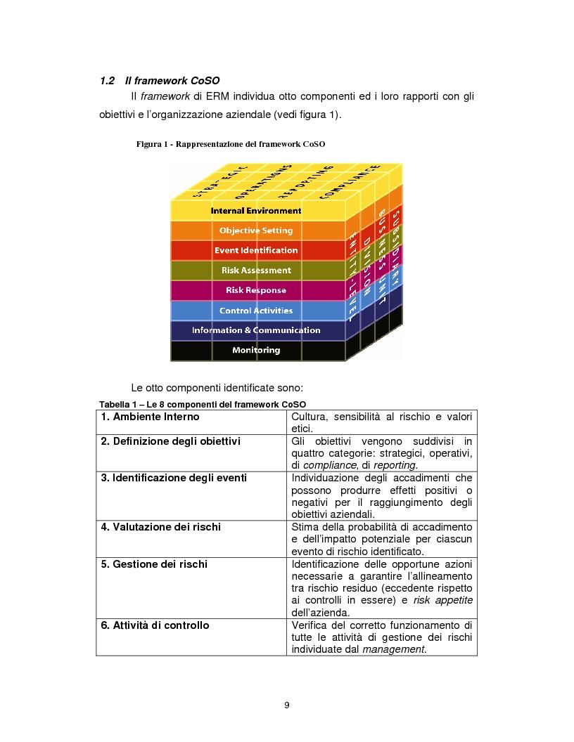 Anteprima della tesi: Enterprise risk management: applicazione del framework CoSO ad una realtà commerciale italiana, Pagina 3