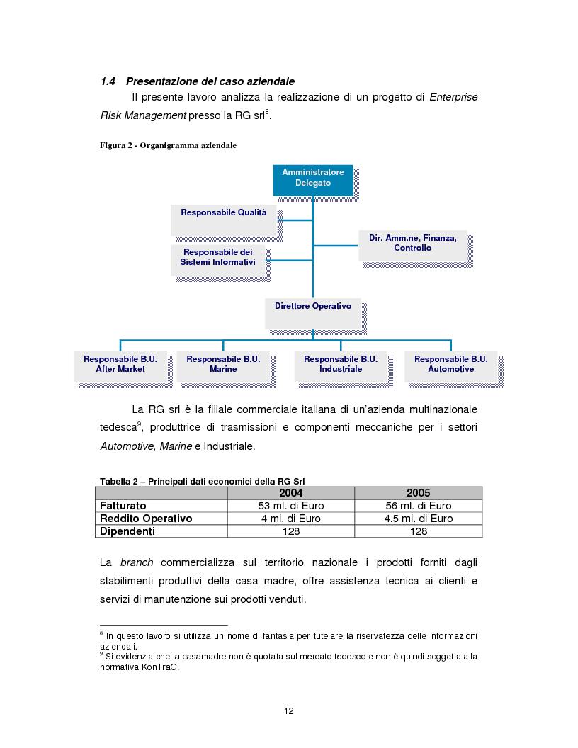 Anteprima della tesi: Enterprise risk management: applicazione del framework CoSO ad una realtà commerciale italiana, Pagina 6