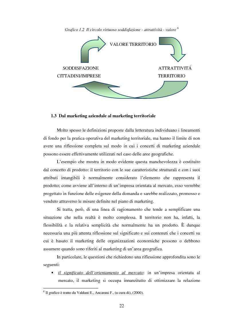 Anteprima della tesi: Marketing territoriale e sviluppo locale: la competitività della provincia dell'Aquila, Pagina 13