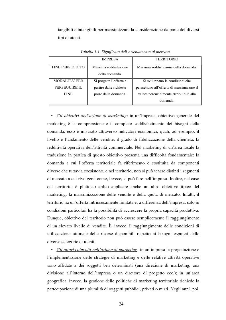 Anteprima della tesi: Marketing territoriale e sviluppo locale: la competitività della provincia dell'Aquila, Pagina 15