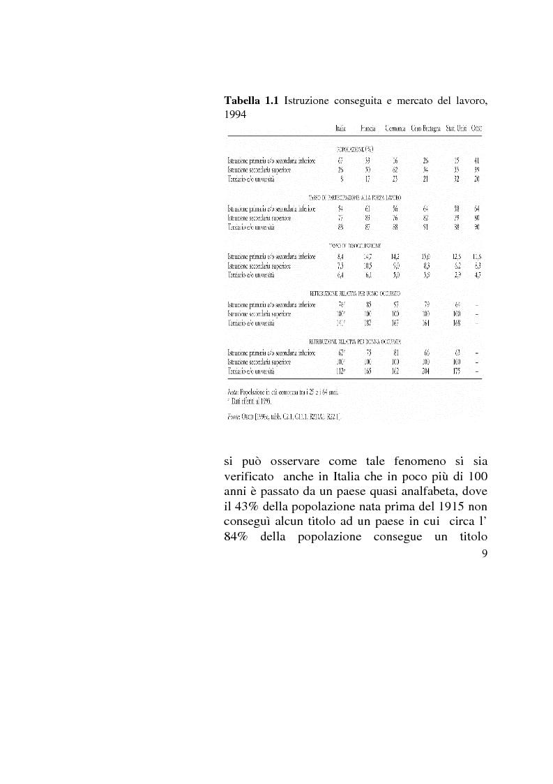 Anteprima della tesi: Capitale umano: nuove opportunità della riforma universitaria, Pagina 5