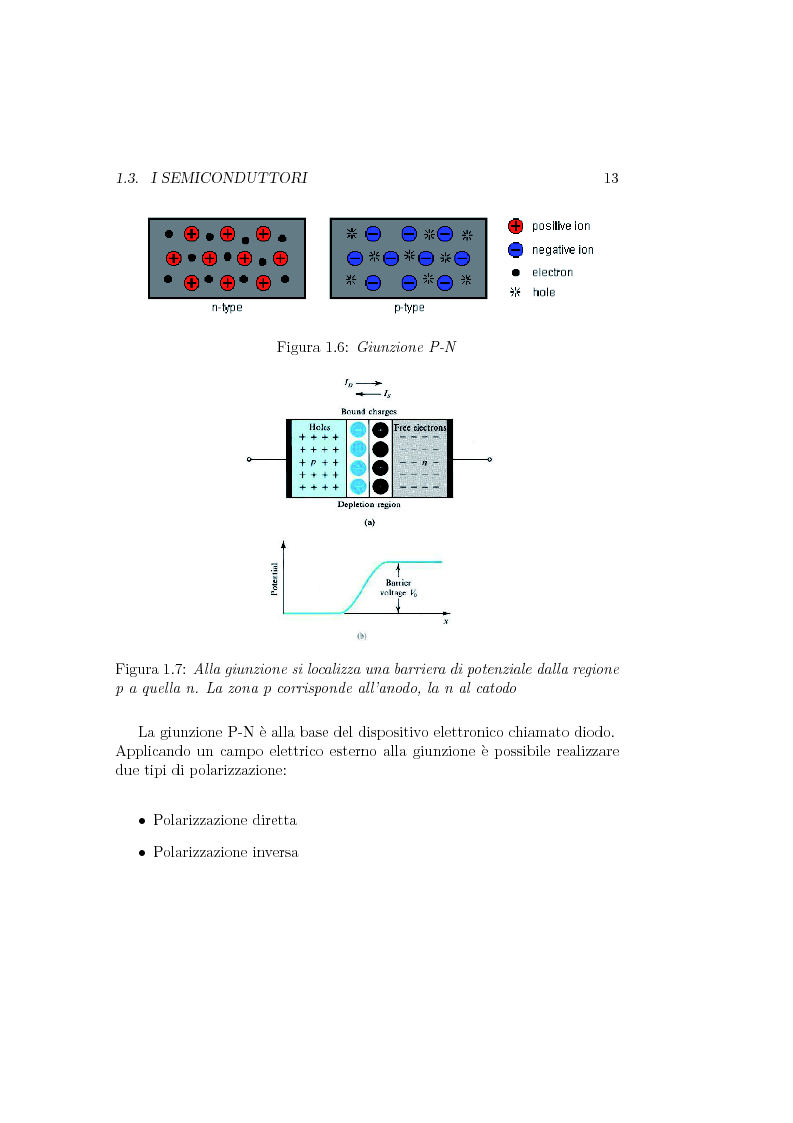 Anteprima della tesi: Progetto e realizzazione di un setup di misura basato su preamplificatore di carica per fotorivelatori in silicio Sipm, Pagina 12