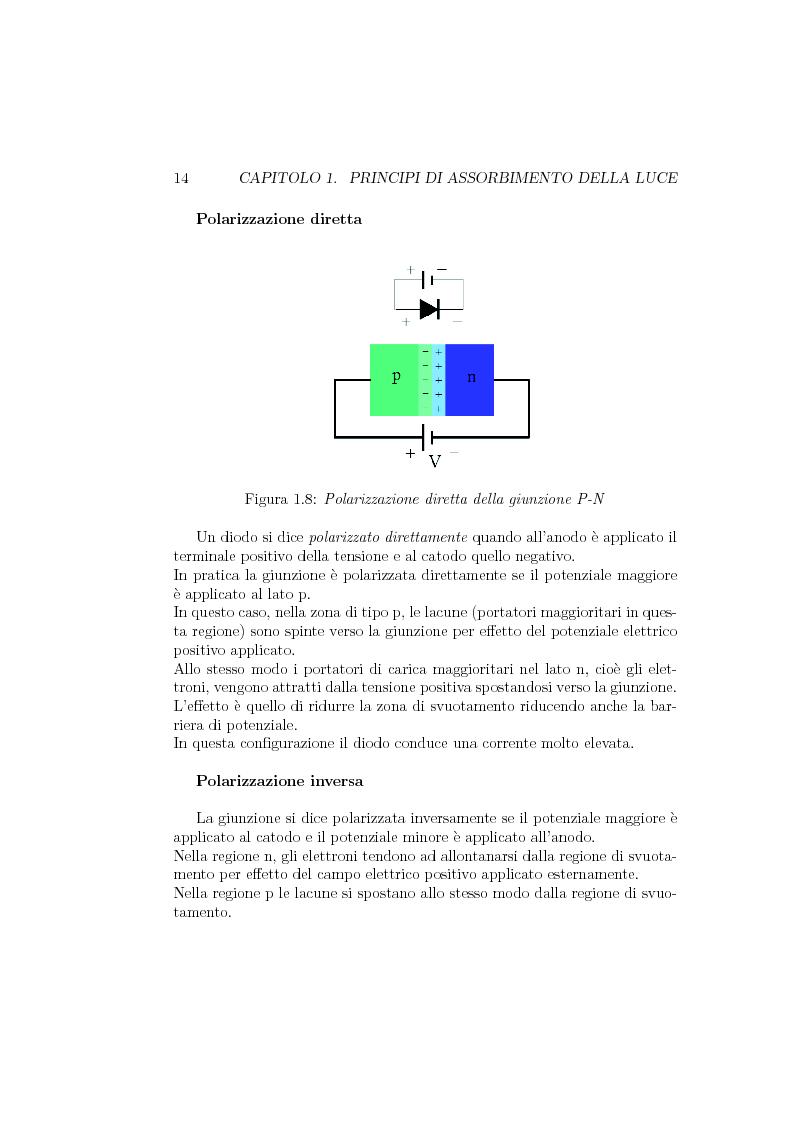 Anteprima della tesi: Progetto e realizzazione di un setup di misura basato su preamplificatore di carica per fotorivelatori in silicio Sipm, Pagina 13