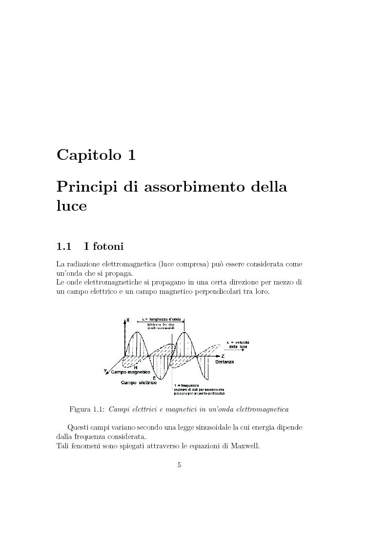 Anteprima della tesi: Progetto e realizzazione di un setup di misura basato su preamplificatore di carica per fotorivelatori in silicio Sipm, Pagina 4