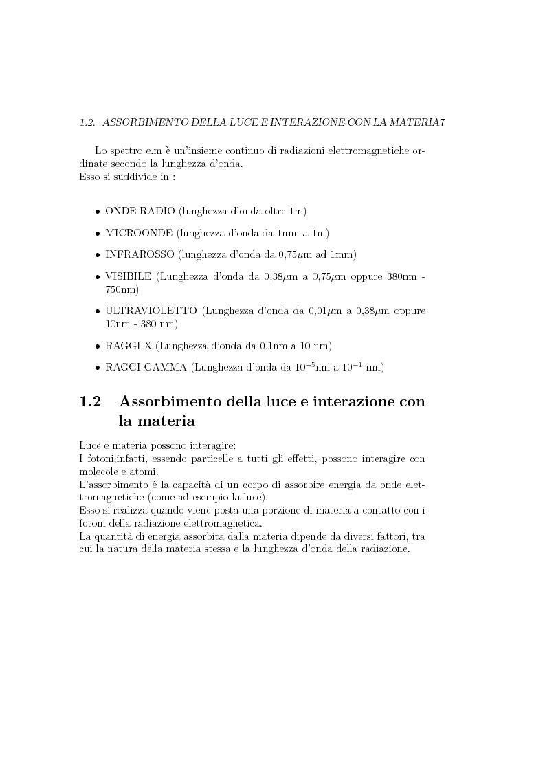 Anteprima della tesi: Progetto e realizzazione di un setup di misura basato su preamplificatore di carica per fotorivelatori in silicio Sipm, Pagina 6