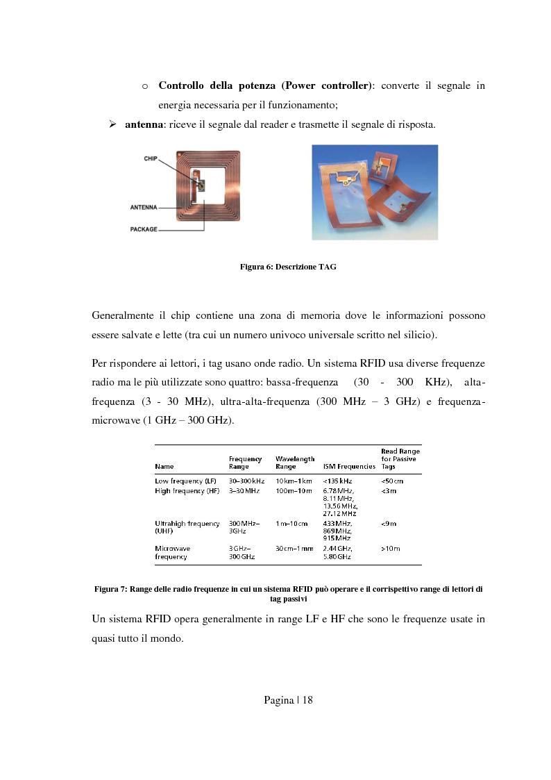 Anteprima della tesi: Sicurezza per Radio Frequency Identification: tracciare le merci preservando la privacy, Pagina 10