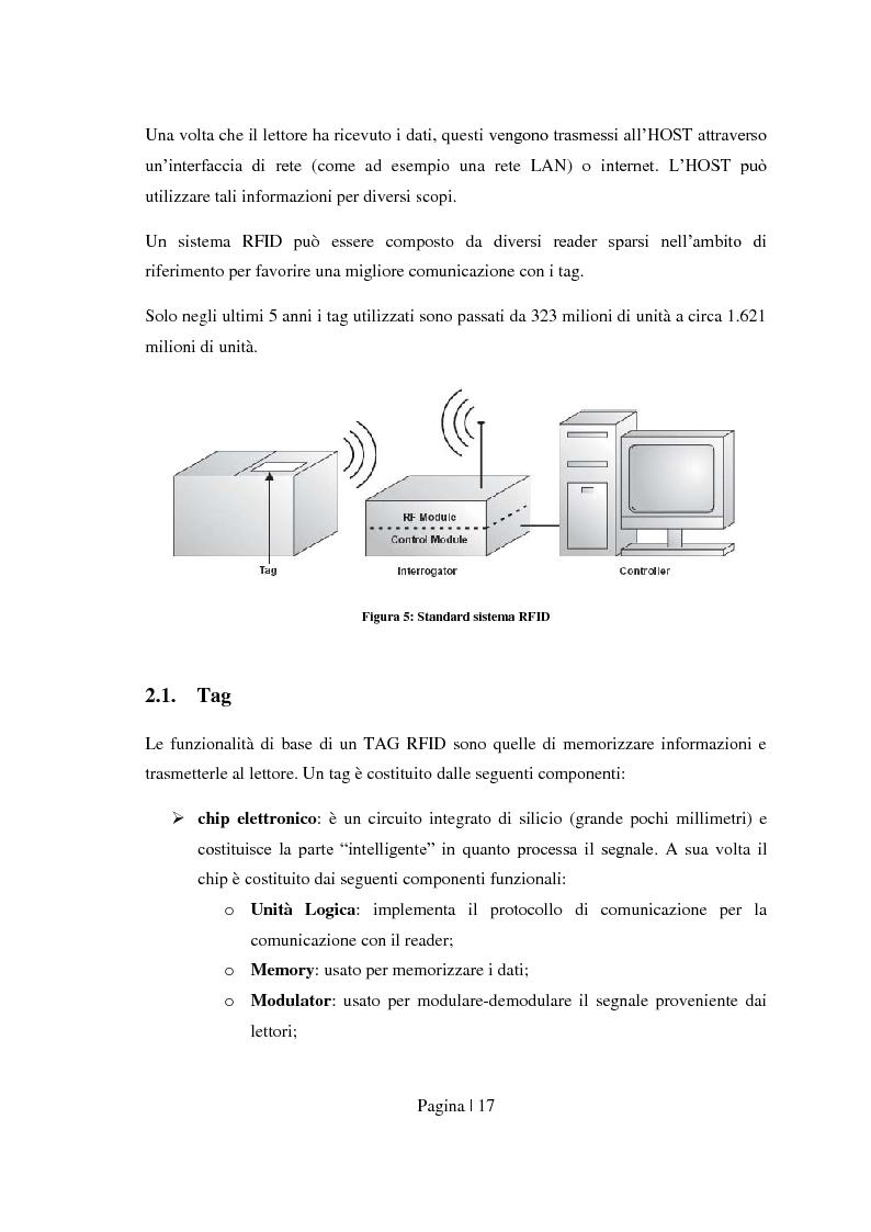 Anteprima della tesi: Sicurezza per Radio Frequency Identification: tracciare le merci preservando la privacy, Pagina 9