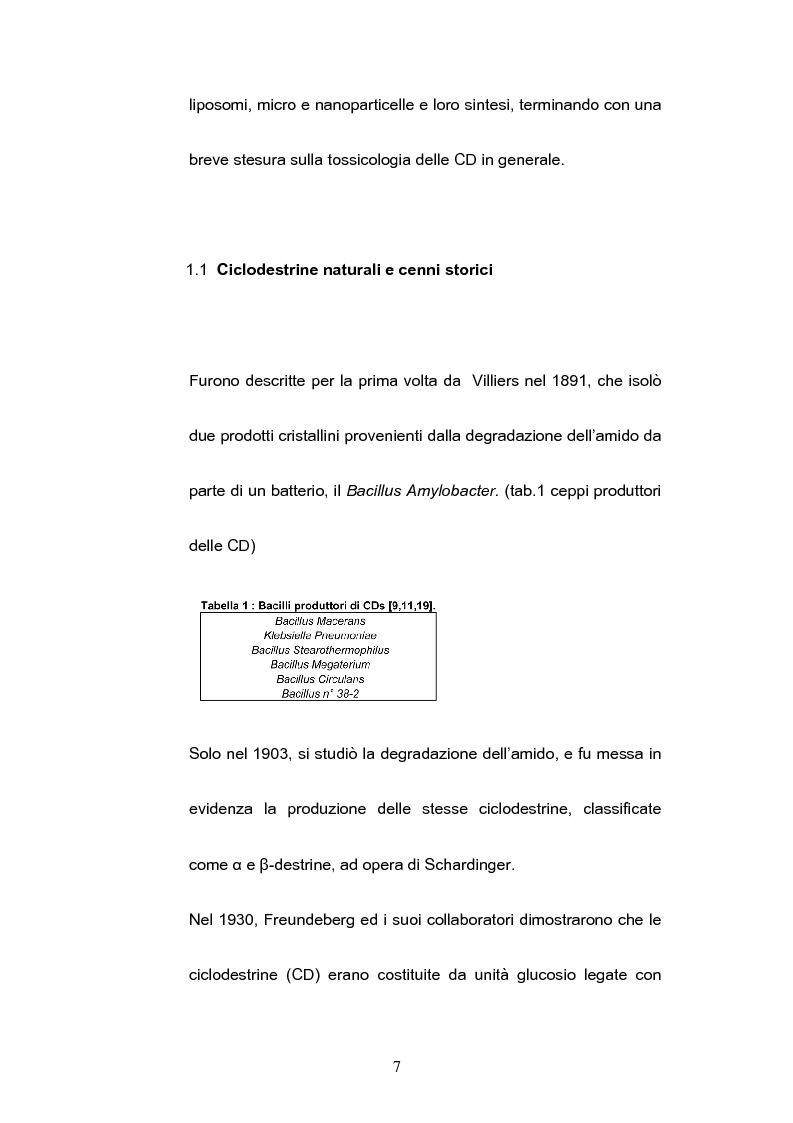 Anteprima della tesi: Impiego delle ciclodestrine in campo farmaceutico: applicazioni attuali e prospettive future, Pagina 5