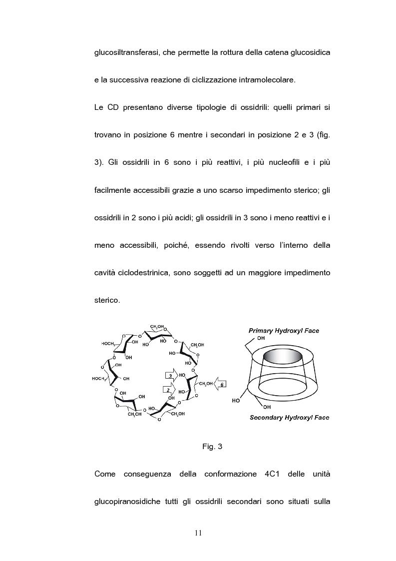 Anteprima della tesi: Impiego delle ciclodestrine in campo farmaceutico: applicazioni attuali e prospettive future, Pagina 9