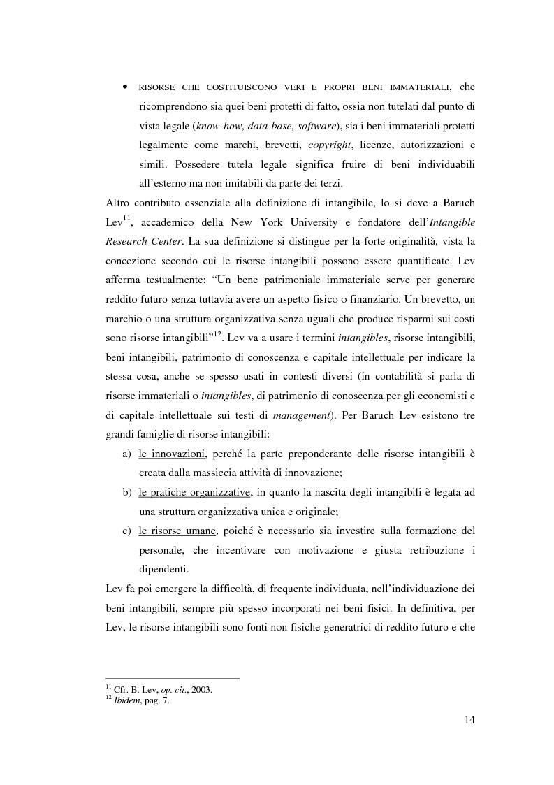 Anteprima della tesi: Il ruolo degli intangibles negli intermediari finanziari. Un'analisi empirica in un panel di banche europee, Pagina 11