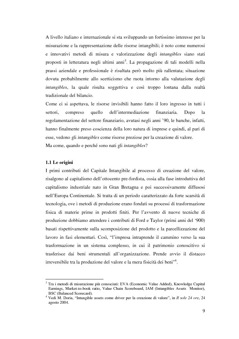 Anteprima della tesi: Il ruolo degli intangibles negli intermediari finanziari. Un'analisi empirica in un panel di banche europee, Pagina 6