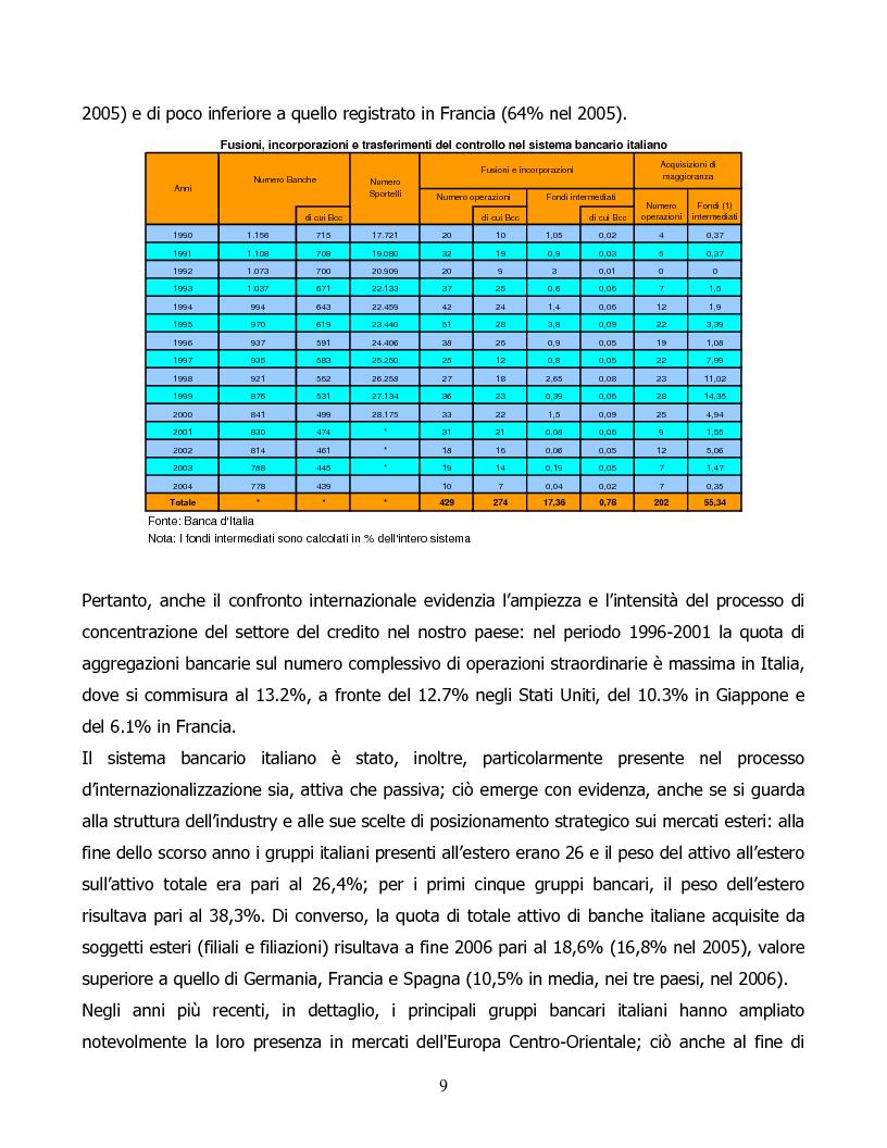 Anteprima della tesi: Il processo di concentrazione bancaria in Italia. Il caso Antonveneta, Pagina 5