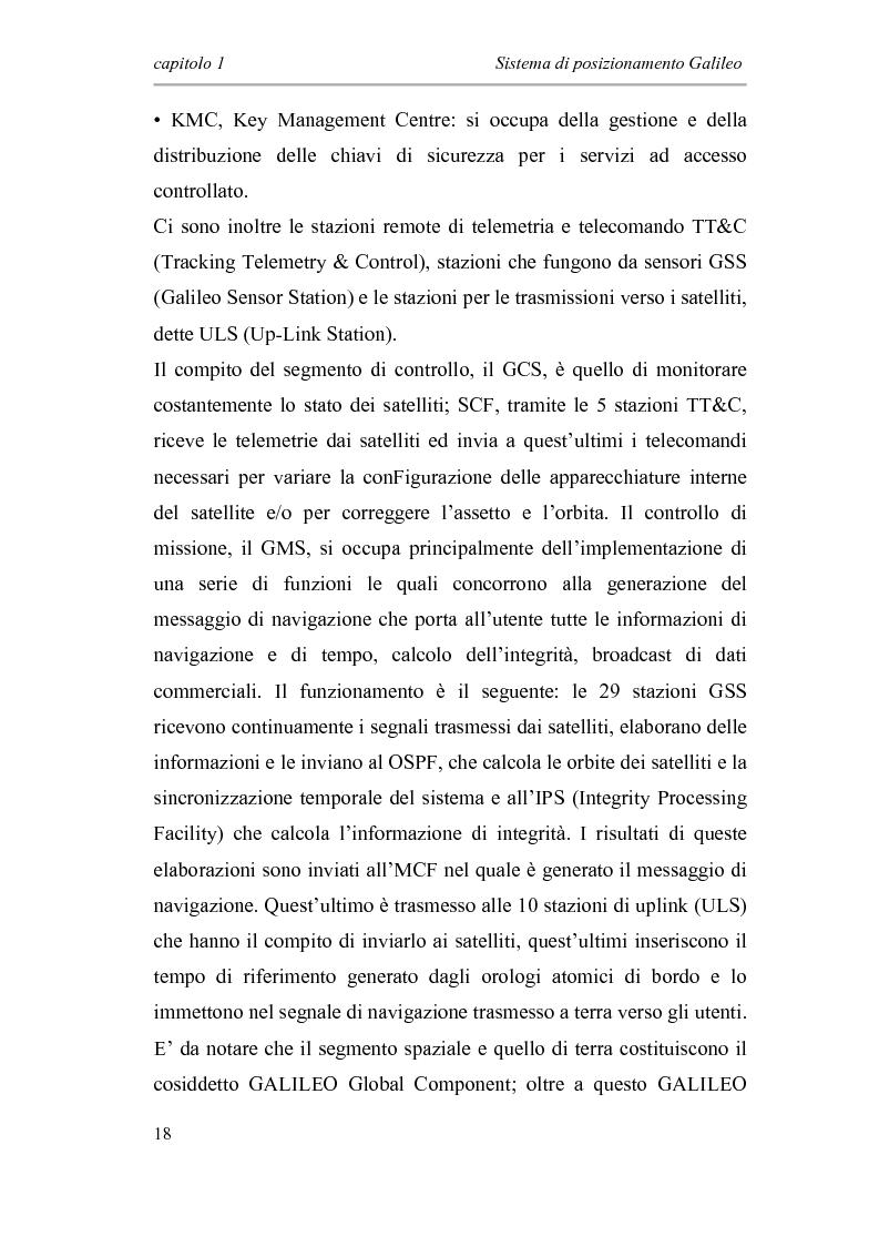 """Anteprima della tesi: Sviluppo di un modello software """"transaction level"""" per il banco di correlatori di un ricevitore Galileo, Pagina 10"""