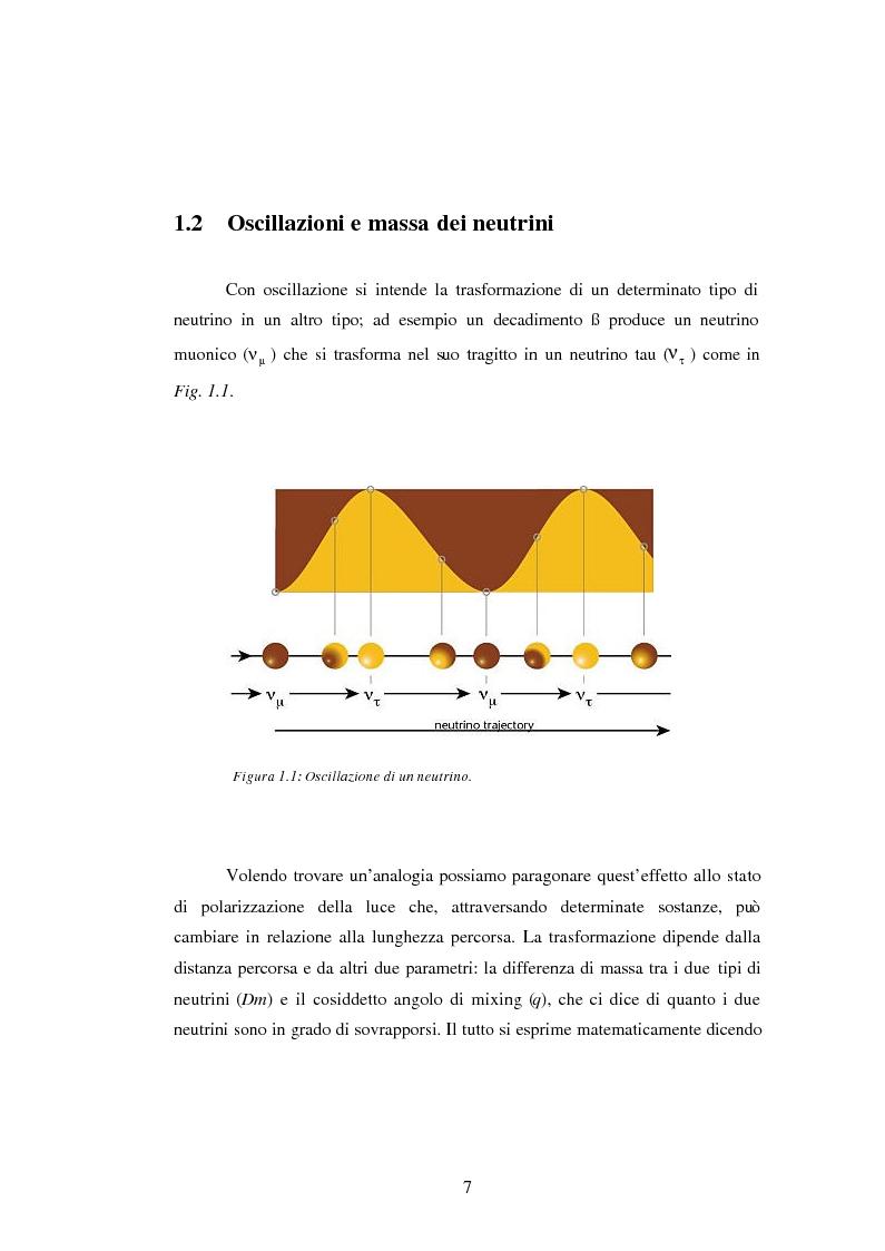 Anteprima della tesi: Ottimizzazione di infrastrutture e servizi di rete dedicati ad un sistema di misura con microscopi automatici, Pagina 5