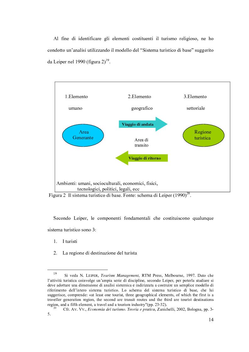 Anteprima della tesi: Il diritto al turismo religioso nell'ordinamento internazionale e comunitario, Pagina 10