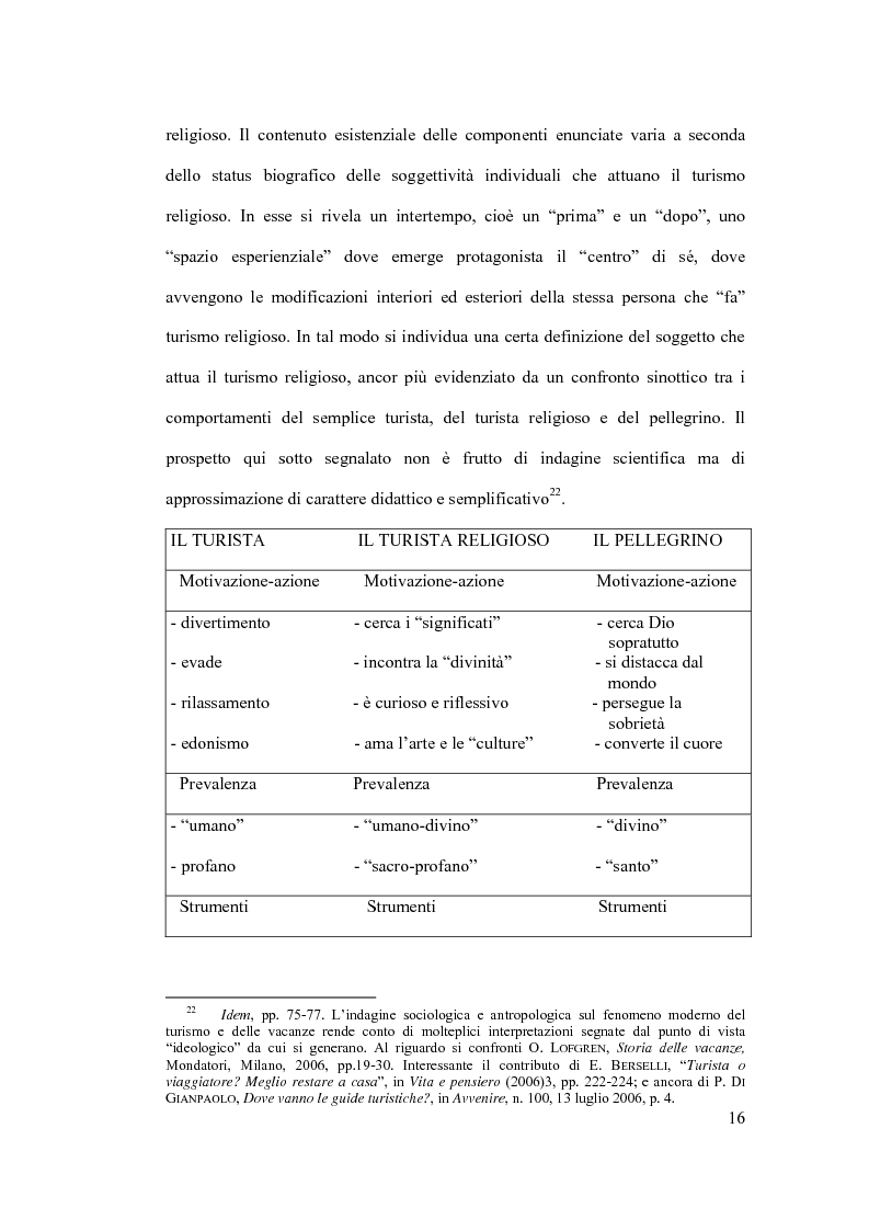 Anteprima della tesi: Il diritto al turismo religioso nell'ordinamento internazionale e comunitario, Pagina 12