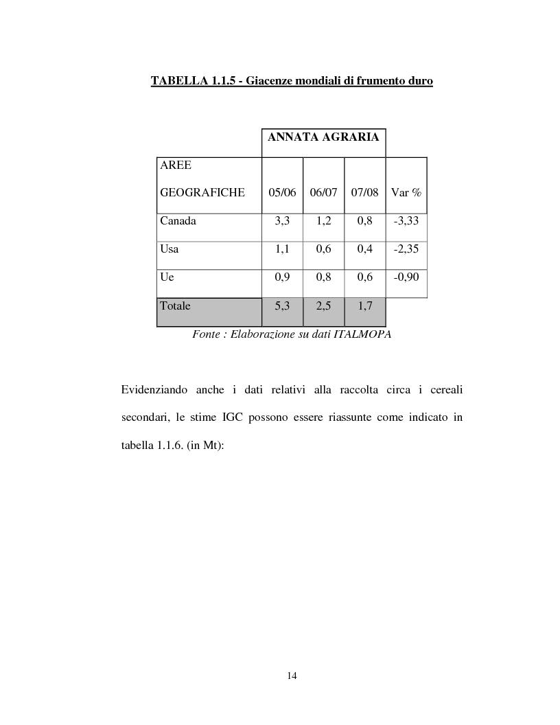 Anteprima della tesi: La filiera del frumento in Italia: i principali aspetti economici, Pagina 11