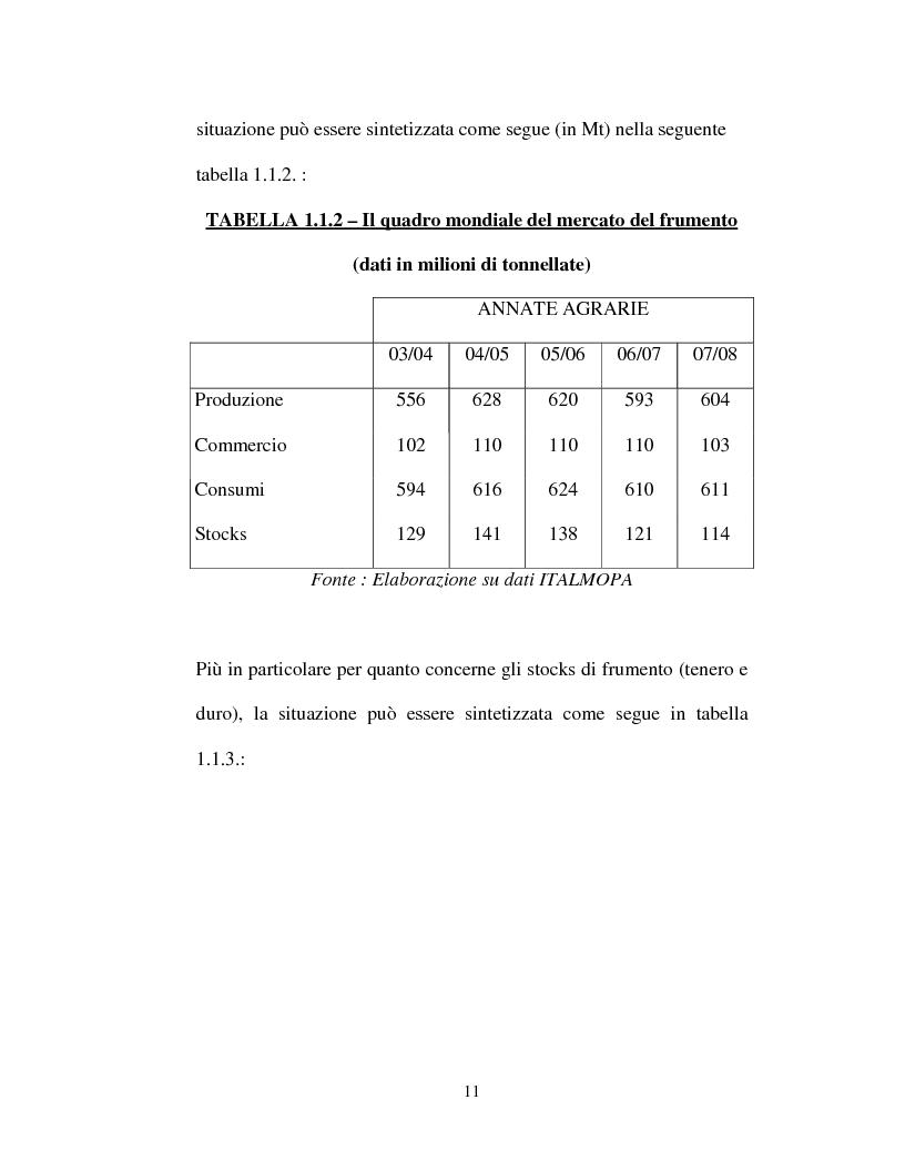 Anteprima della tesi: La filiera del frumento in Italia: i principali aspetti economici, Pagina 8