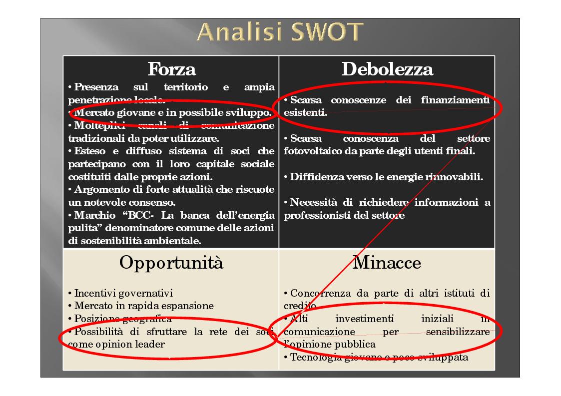 Anteprima della tesi: Piano di promozione delle BCC della Regione Lazio per lo sviluppo dell'energia fotovoltaica, Pagina 10