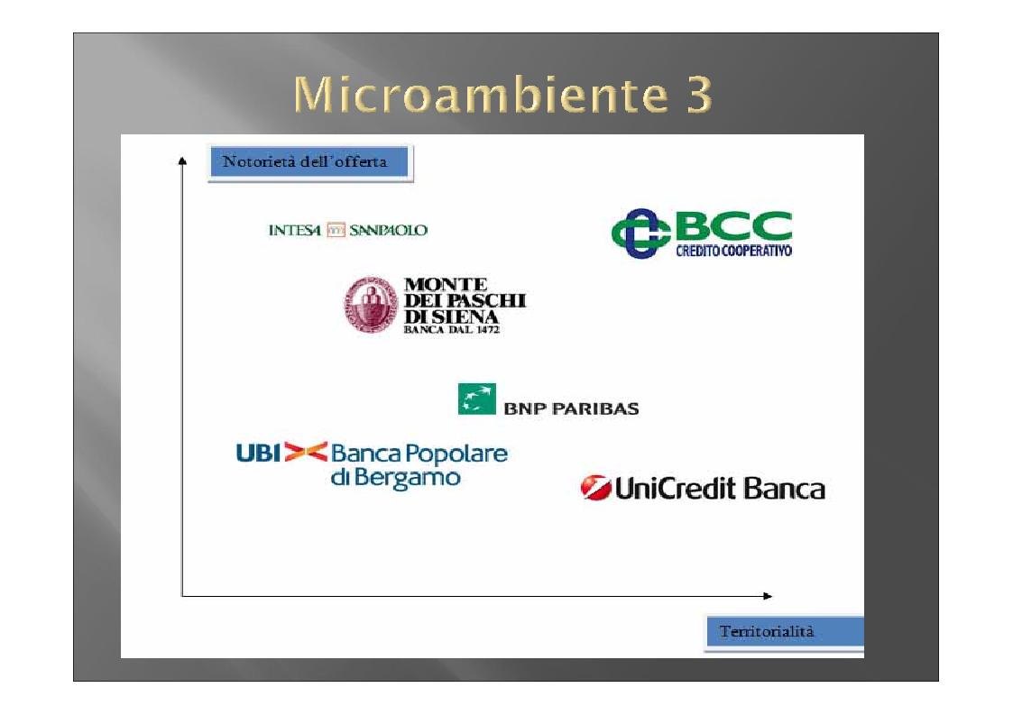 Anteprima della tesi: Piano di promozione delle BCC della Regione Lazio per lo sviluppo dell'energia fotovoltaica, Pagina 9