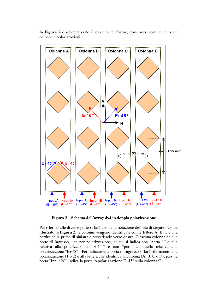 Anteprima della tesi: Misure su un prototipo di array di antenne in microstriscia per applicazioni UMTS, Pagina 4