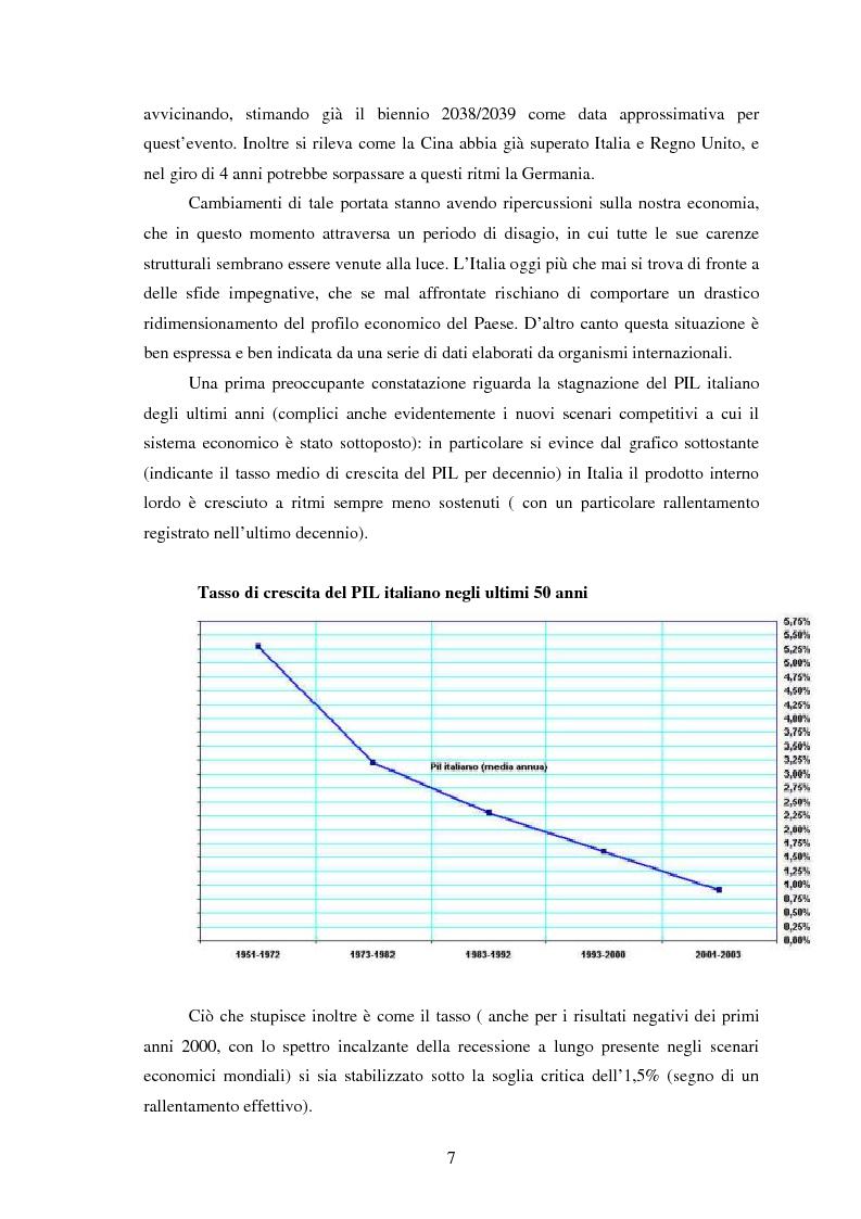 Anteprima della tesi: La perdita di competitività del sistema Italia - Dinamiche della formazione e dell'utilizzo del capitale umano, Pagina 3