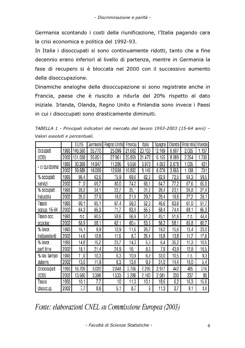 Anteprima della tesi: Modelli di analisi del mercato del lavoro in Lombardia: l'occupazione femminile, Pagina 6