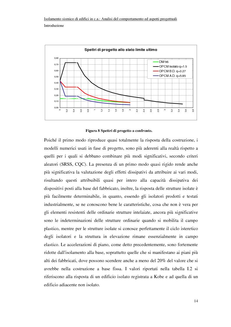 Anteprima della tesi: Isolamento sismico di edifici in C.A.: analisi del comportamento ed aspetti progettuali, Pagina 14