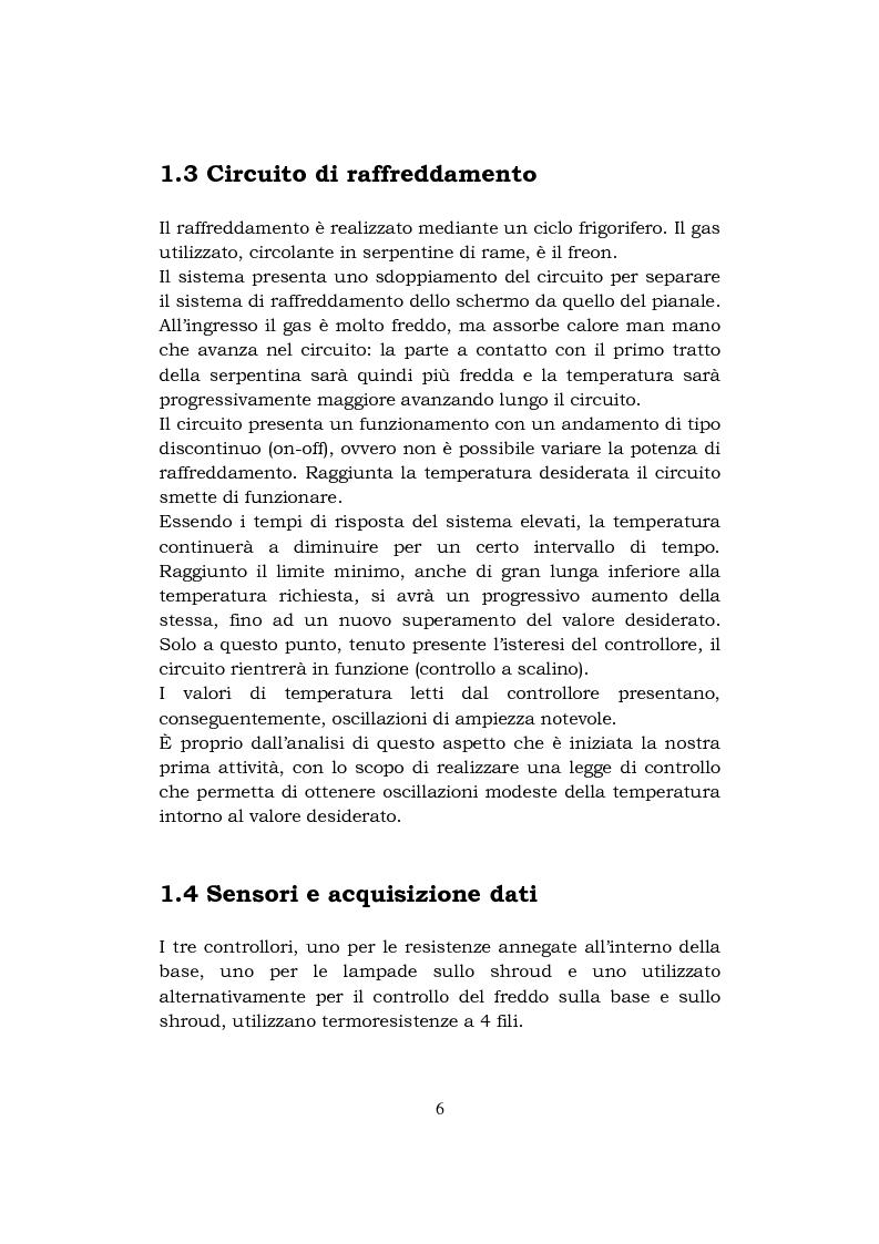Anteprima della tesi: Automazione del controllo termico di una camera termovuoto per prove di qualifica spaziale, Pagina 4