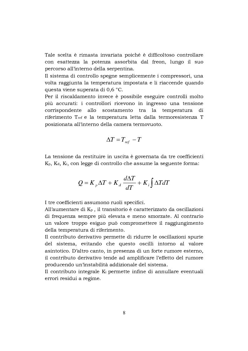 Anteprima della tesi: Automazione del controllo termico di una camera termovuoto per prove di qualifica spaziale, Pagina 6