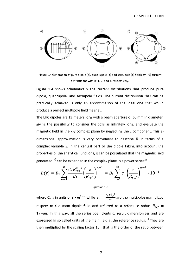 Anteprima della tesi: Design and Event Handling of Data Acquisition and Power Supply devices for FFMM at CERN, Pagina 10