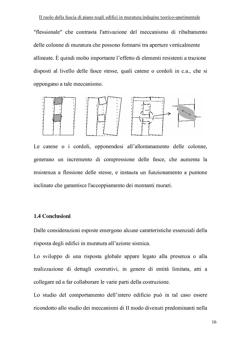 Il ruolo della fascia di piano negli edifici in muratura for Piano di progettazione di edifici commerciali