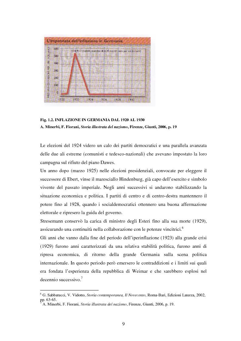 Anteprima della tesi: Il manifesto come strumento della propaganda nazista, Pagina 7