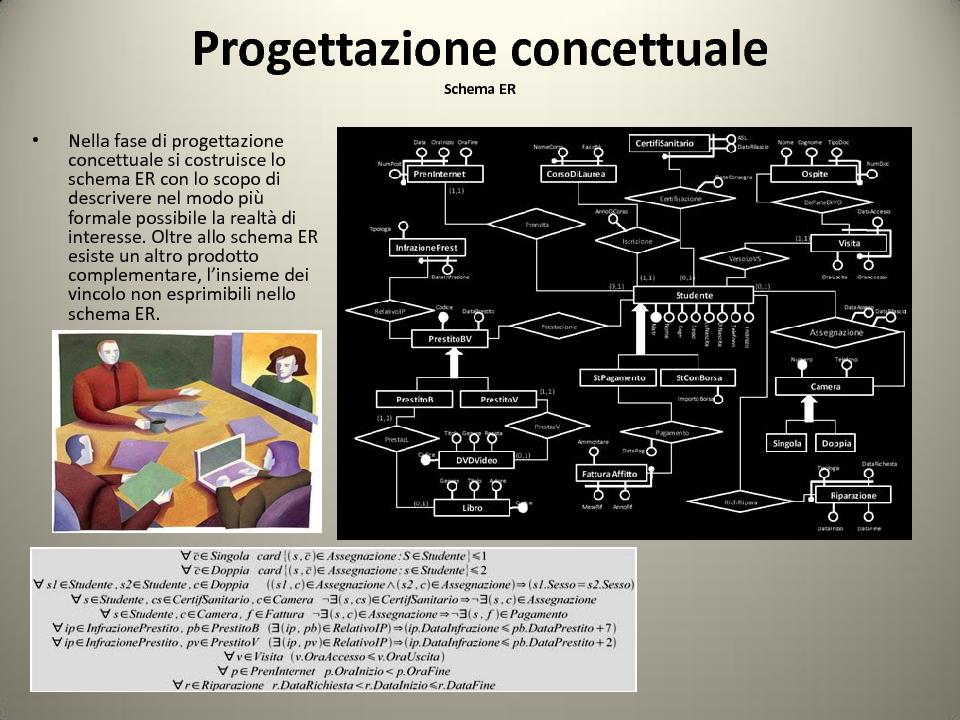 Progettazione concettuale schema er nella fase di for Software di progettazione di case online