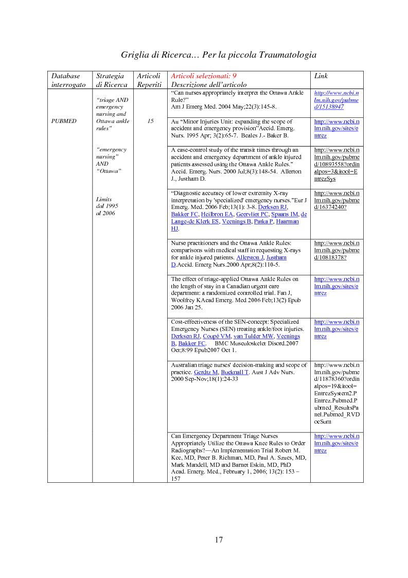 Estratto dalla tesi: Un'indagine sull'applicazione del triage infermieristico intraospedaliero avanzato nel pronto soccorso dell'ospedale Madonna del Soccorso di San Benedetto del Tronto
