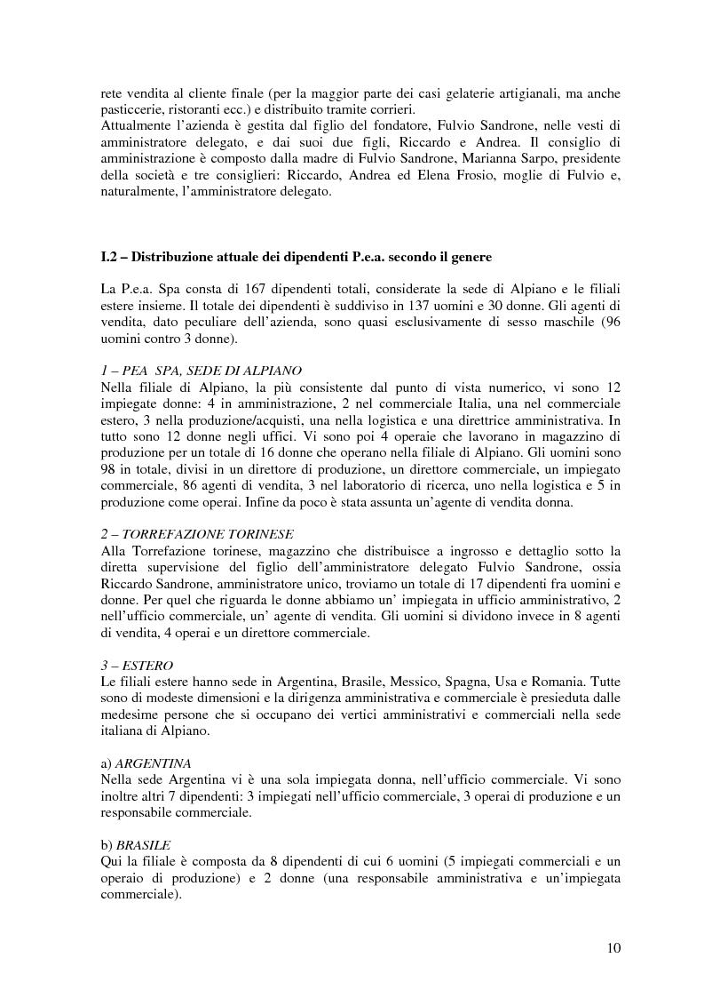 Anteprima della tesi: Generi e generazioni nell'organizzazione di una multinazionale tascabile, Pagina 7